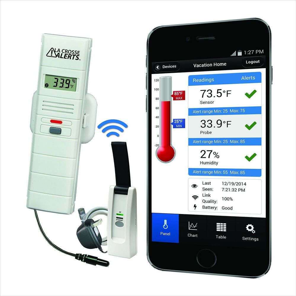 Remote Monitoring System : Temperature and humidity remote monitor system with dry la