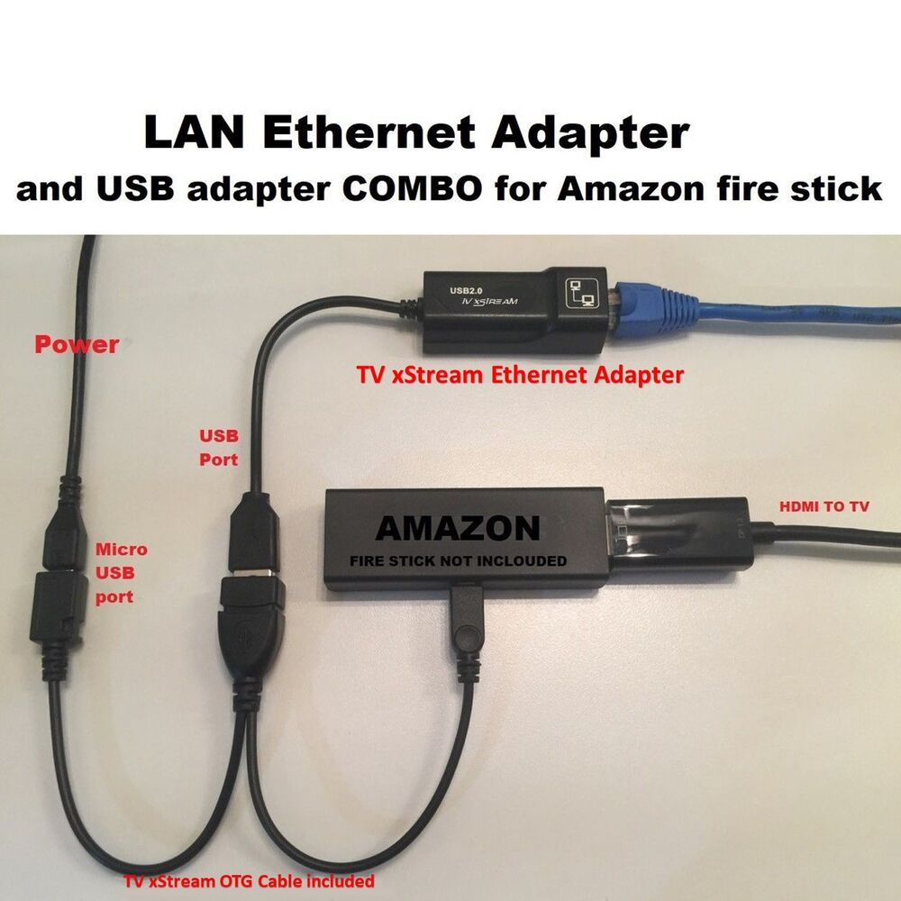 lan ethernet connector usb adapter for amazon fire stick. Black Bedroom Furniture Sets. Home Design Ideas