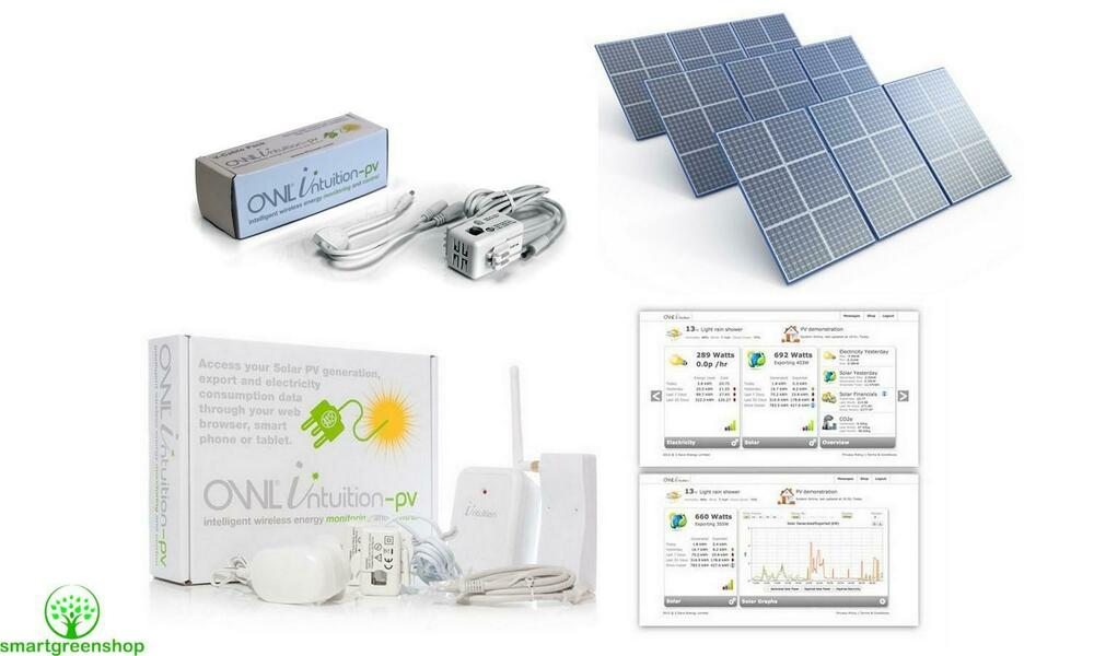 OWL INTUITION- PV (Domestic solar PV monitoring) - Trikkis