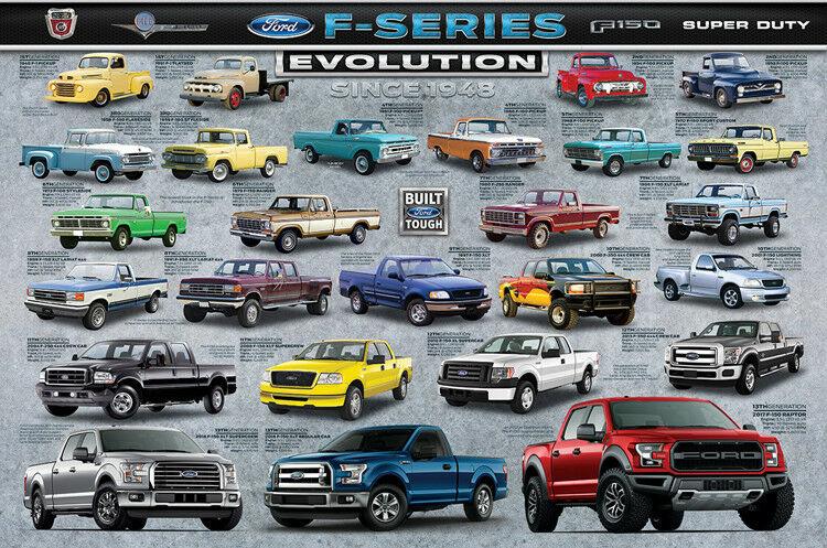 Ford F Series F 150 Pickup Trucks Evolution History Of