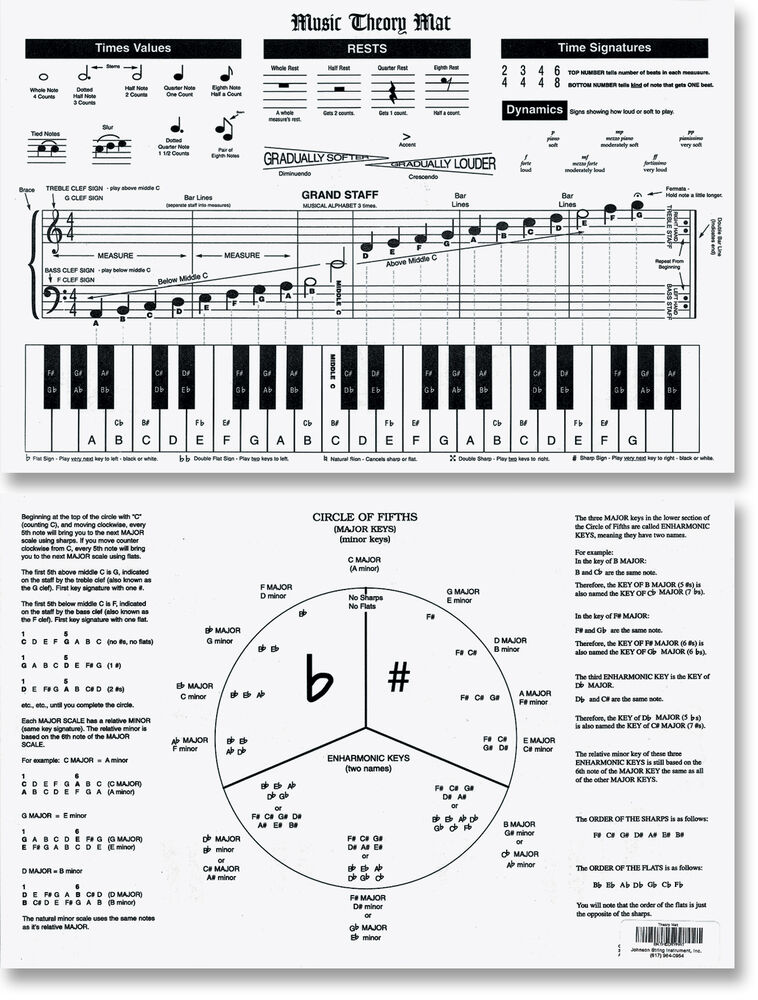 Image Result For Music Theory Books Piano