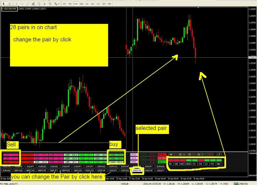 Forex power indiator mt4