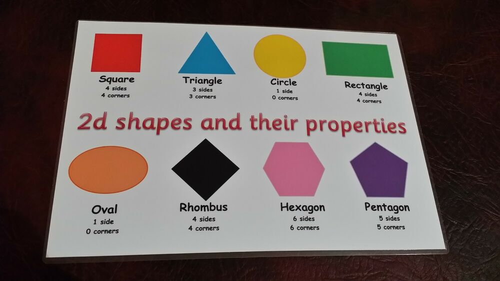 Properties of 2d and 3d shapes worksheets ks2