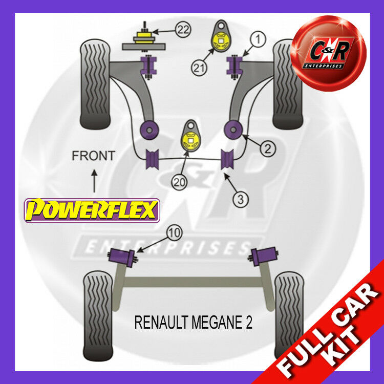 Fine Renault Megane Ii 1 5D 02 08 Engine Mount Bushes Powerflex Wiring Database Ioscogelartorg