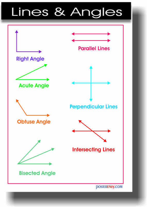 Line Art With Lines And Angles : Lines angles math poster ebay