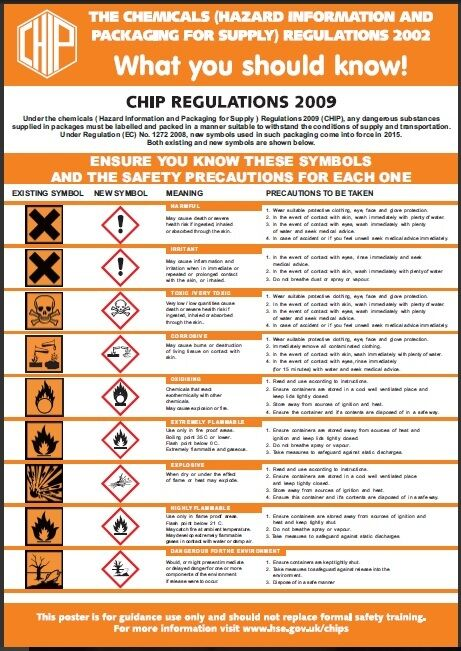 Coshh Laminated Guidance Poster W420xh595mm Ref Hs100 5032138224992