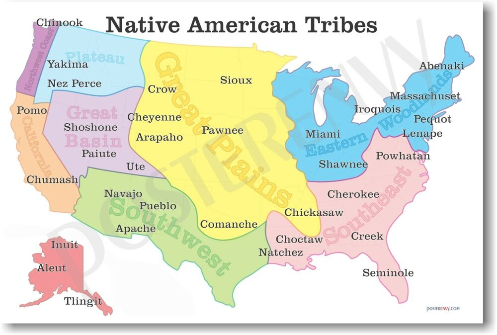 New American History Educational Classroom Poster - Native -2597