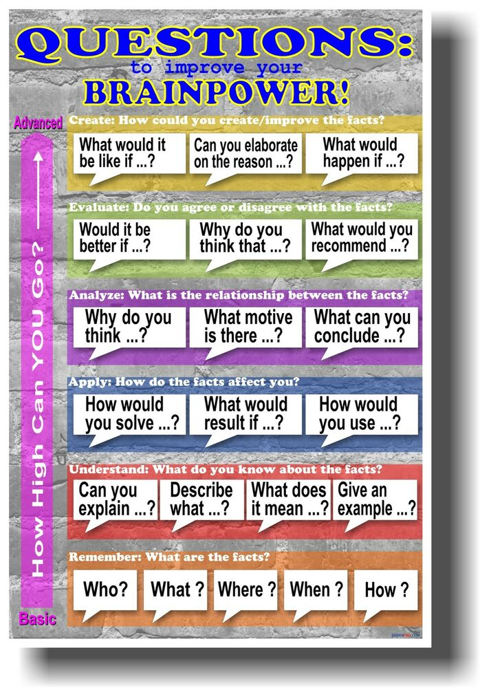New School Classroom Poster Questions For Building Your