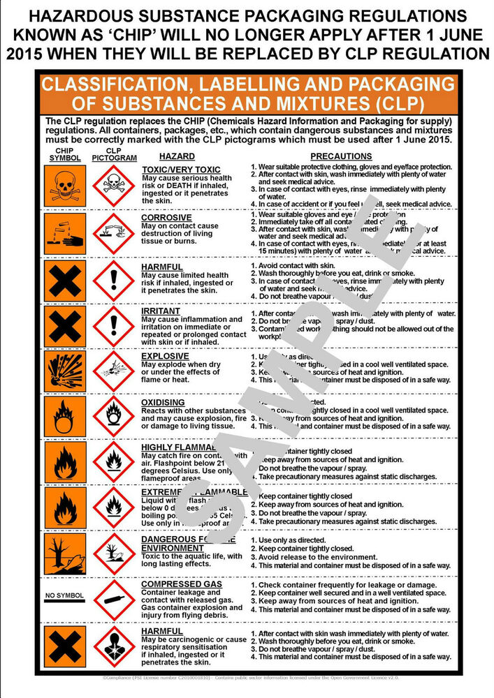 Chemicals Packaging A3 Poster Clp Health Safety Coshh Chip Factory
