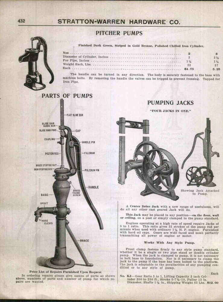 1920s Ad Hand  U0026 Windmill Water Pump Stands Parts Diagram