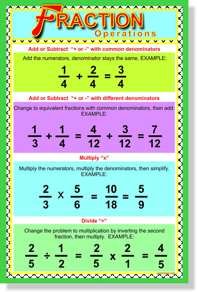 Fraction Operations New Educational Math Classroom