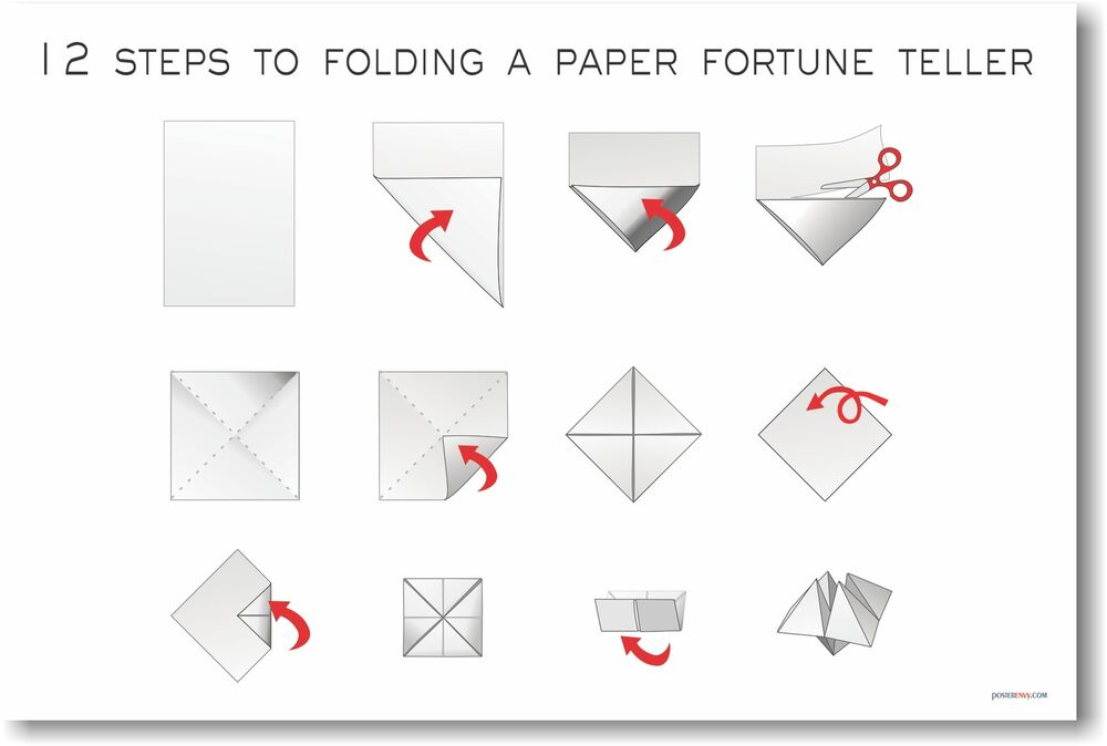 12 Steps to Folding A Paper Fortune Teller - NEW Fine Arts Poster ...
