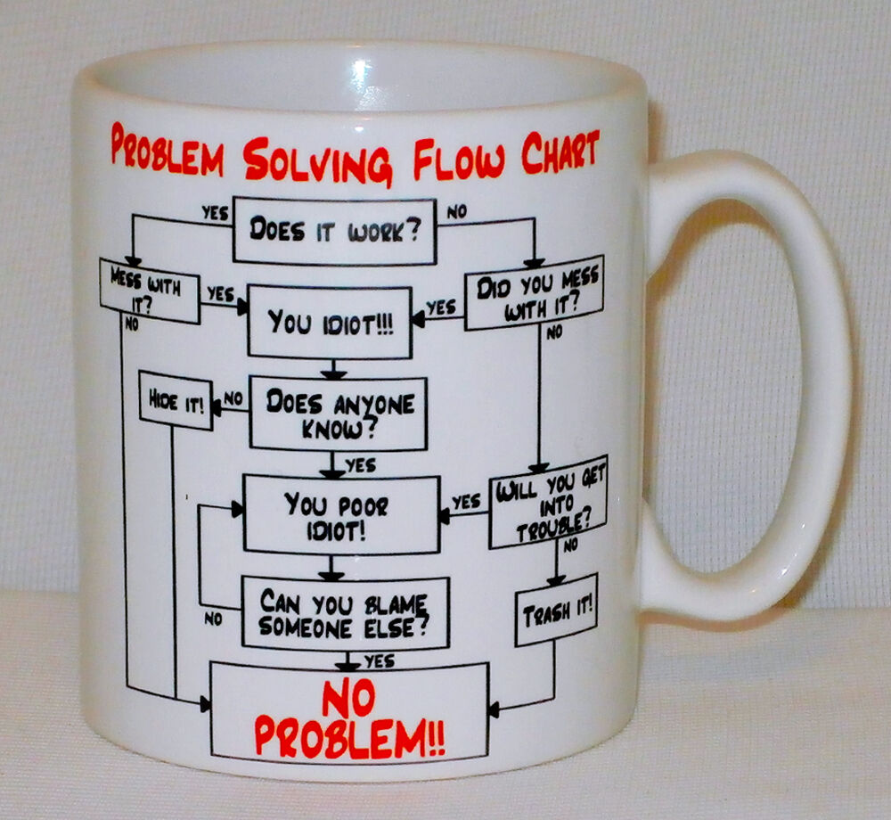 Problem solving flow chart mug can be personalised funny office boss work gift ebay - Funny office coffee mugs ...
