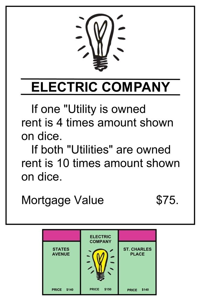 Monopoly Electric Company Title Deeds Poster