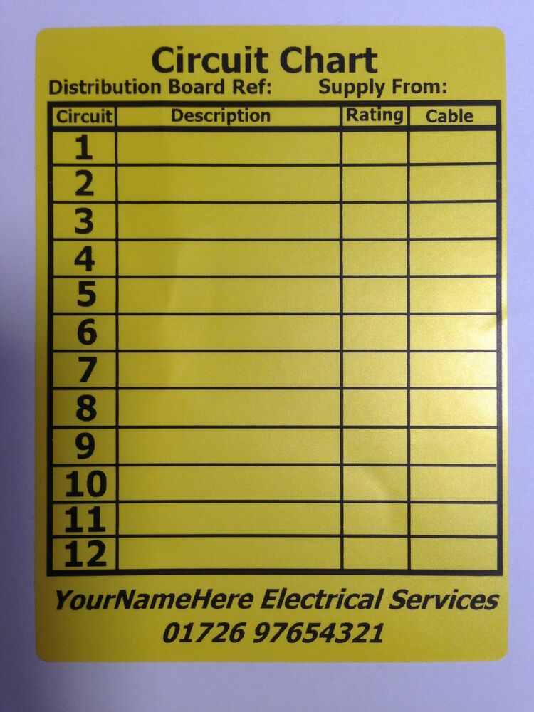 50 Personalised, 12 Way Distribution Board Circuit Chart Labels ...