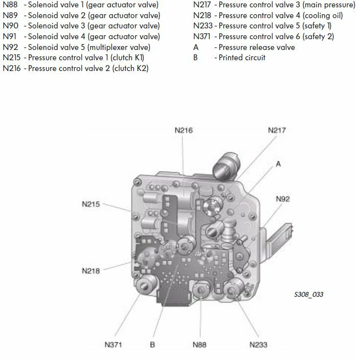 S L on Audi Parts Diagram