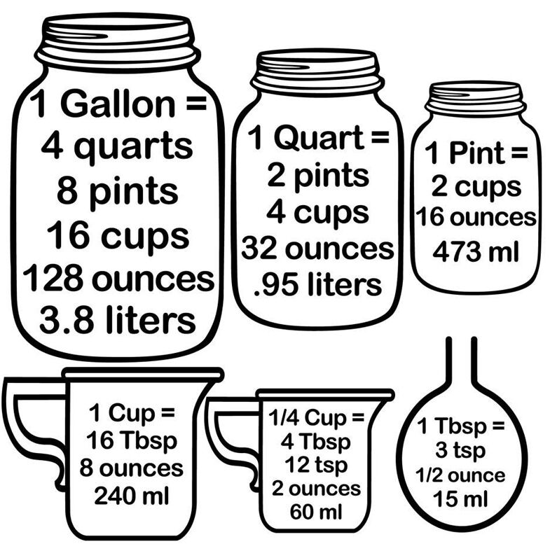 Kitchen Measuring Conversion Decal Baking Spoons Cooking