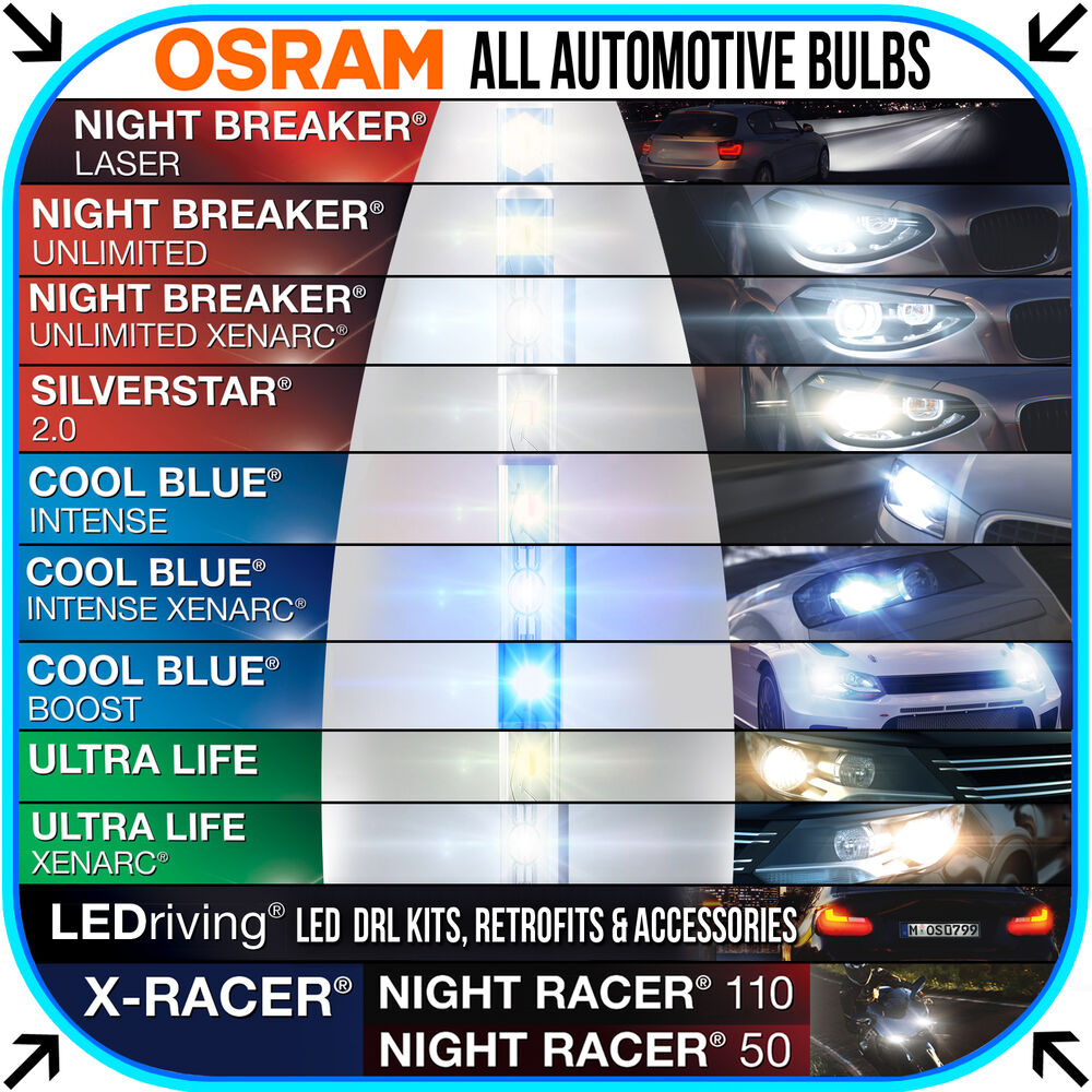 osram automotive bulb catalogue all bulb types performance. Black Bedroom Furniture Sets. Home Design Ideas