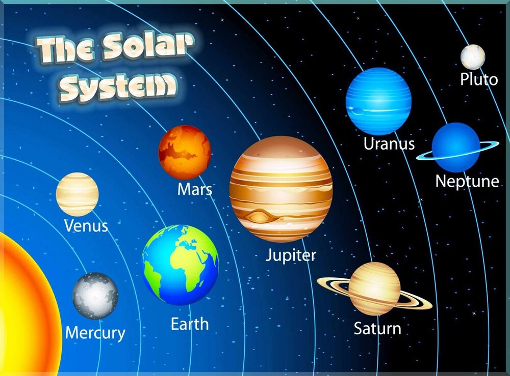 Luscious image with regard to printable solar system