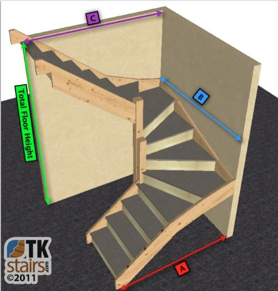 Made To Measure 6 Kite Winder Staircase Kit 180 Degree Ebay