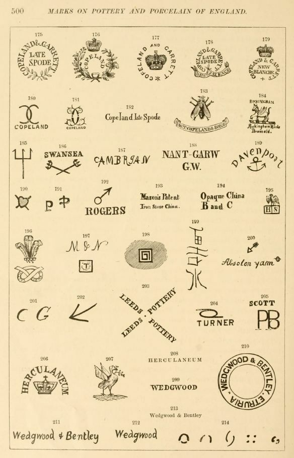 Marks On Pottery And Porcelain European And Oriental 10