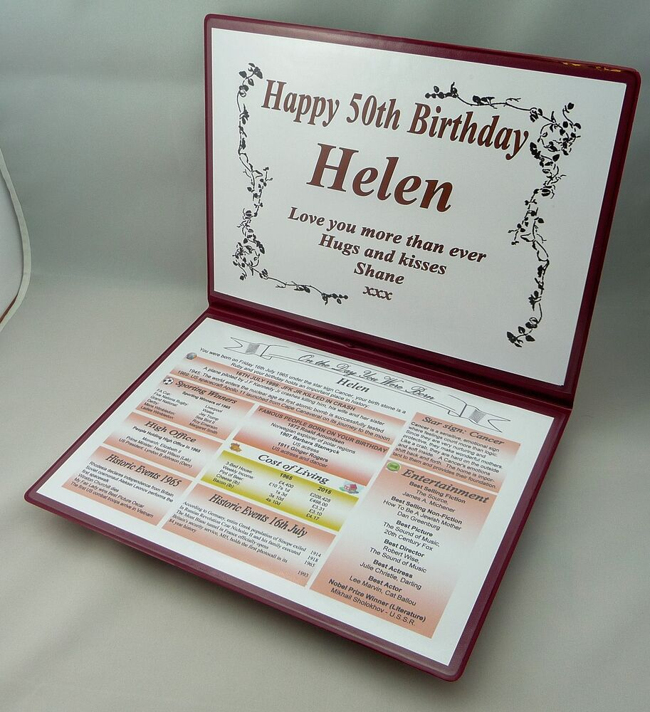 PERSONALISED 50TH BIRTHDAY GIFT- THE DAY YOU WERE BORN