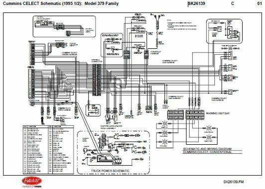 1995 5 peterbilt 379 357 375 377 378 cummins n14 celect wiring diagram schematic