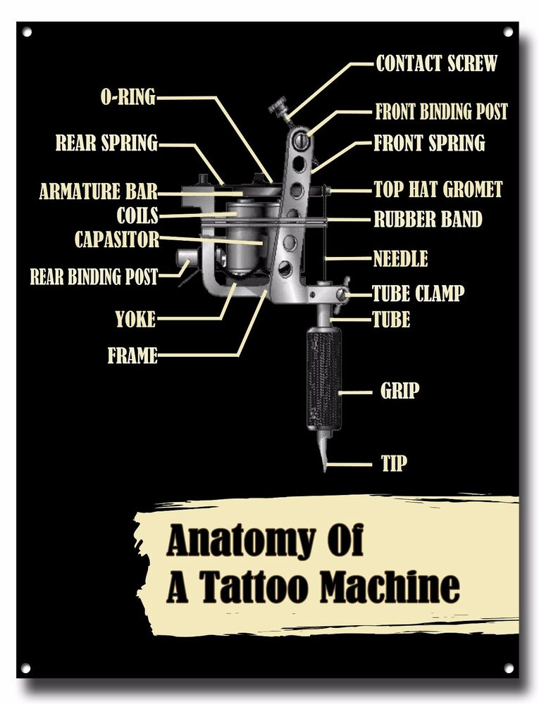 TATTOO METAL SIGN, ANATOMY OF A TATTOO MACHINE, INK, PIERCING SHOP ...