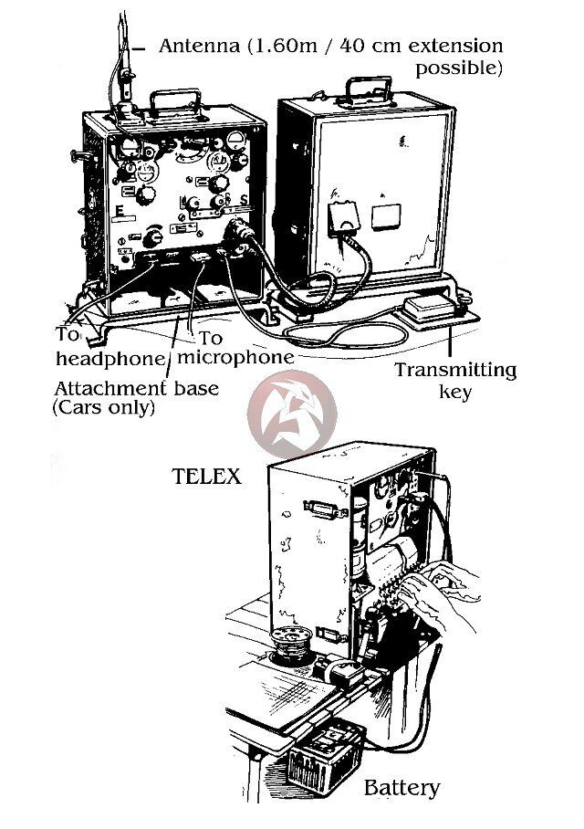 verlinden 1  35 german radio  u0026 telex communication set wwii