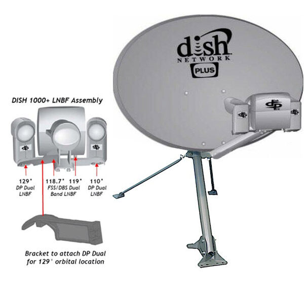 Dish Network 1000  Plus Satellite Kit 500  110 119 118 129