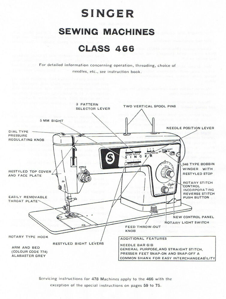 Singer Stylist 466 Sewing Machine Service Repair Manual   Faultfinding Chart