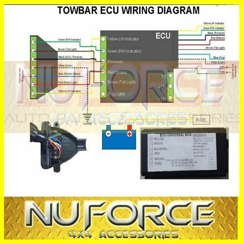 s l1000 universal towing trailer ecu module chip harness wiring unit great wall v200 wiring diagram at mifinder.co