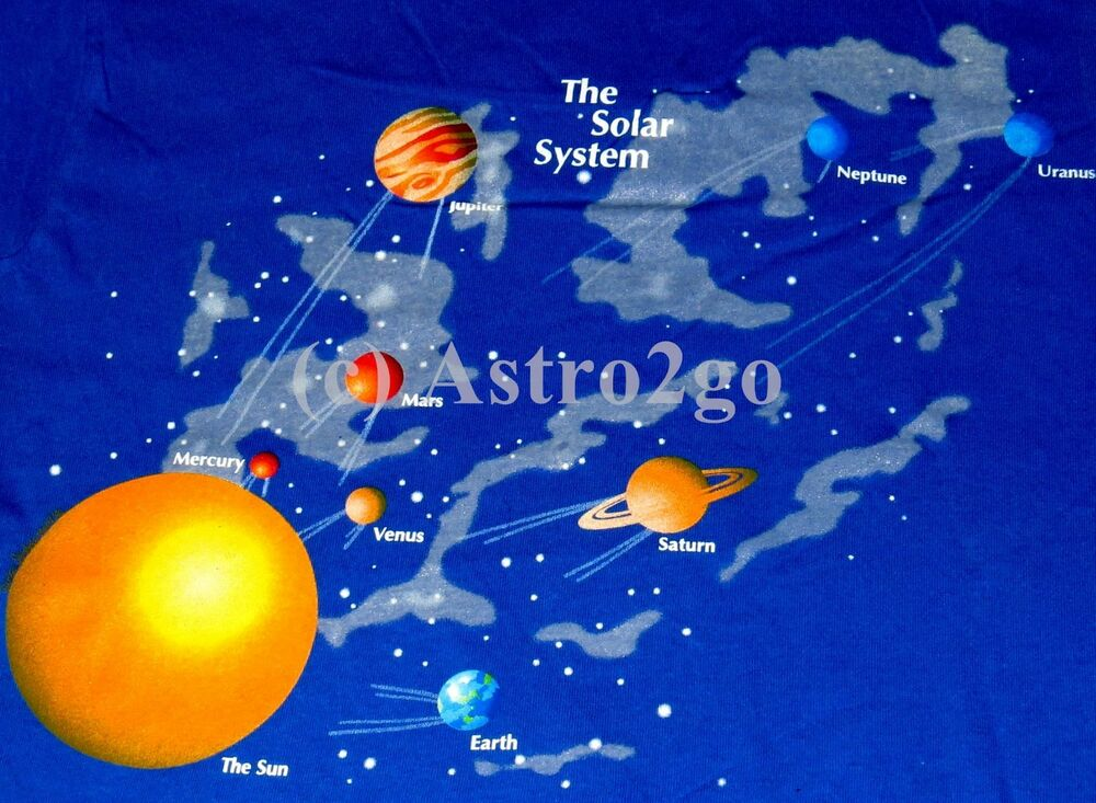 THE SOLAR SYSTEM--Sun Planets Astronomy Space Science Glow ...