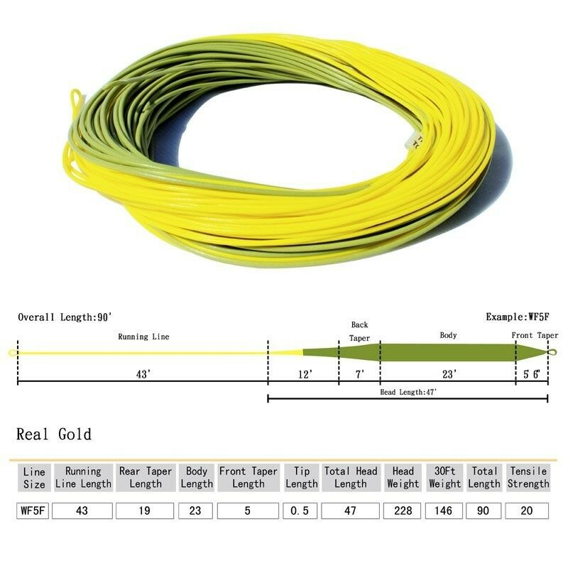 Smooth Casting Fly Fishing Line Weight Forward Floating