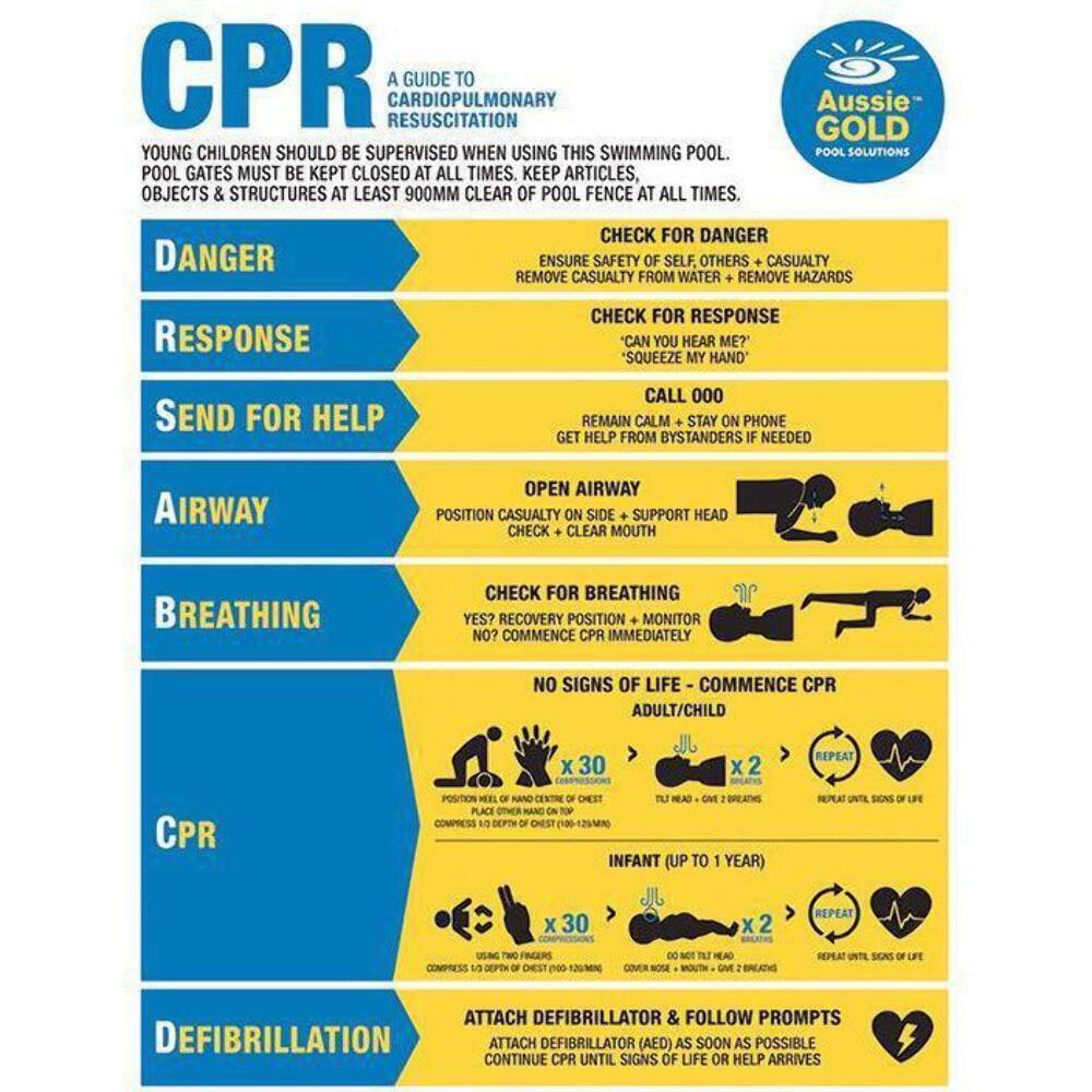 Pool Cpr Resuscitation Sign Drsabc Spa Regulation Safety Chart Ebay