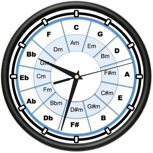 The Circle Of Fifths Wall Clock Music Musician Piano
