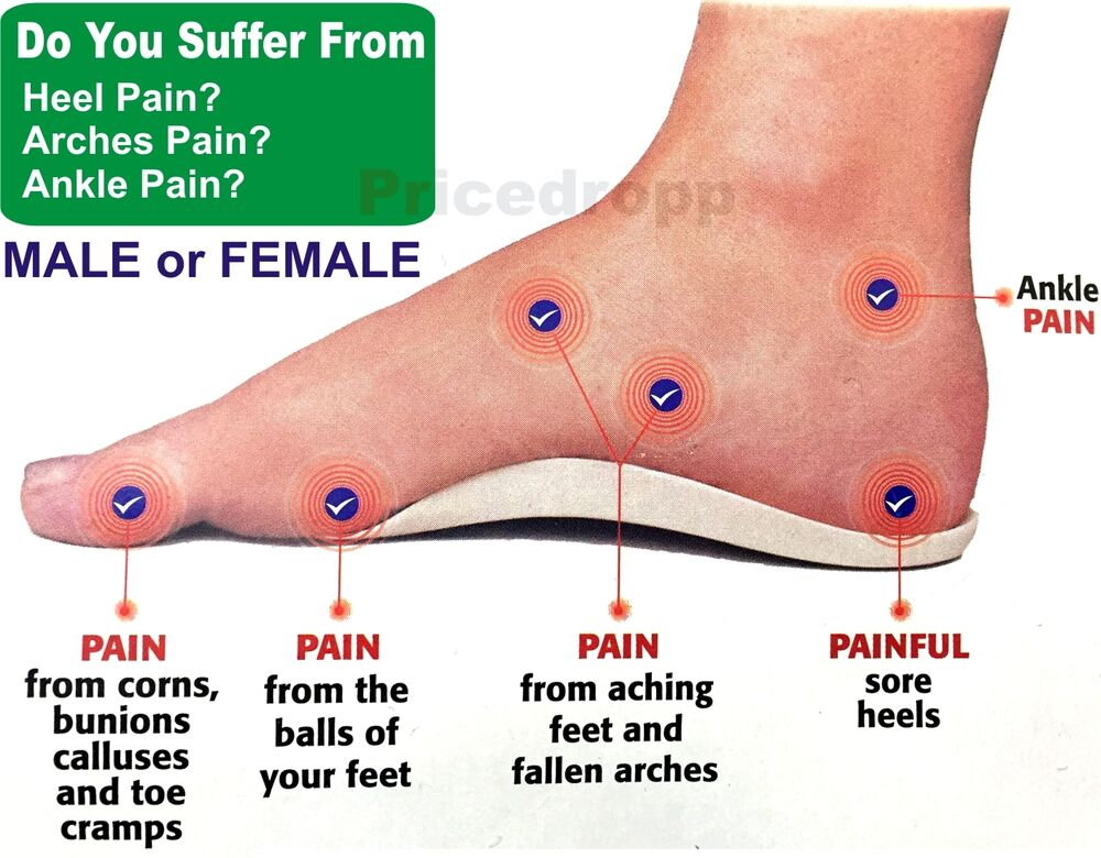 Best Shoes For Toe Joint Pain
