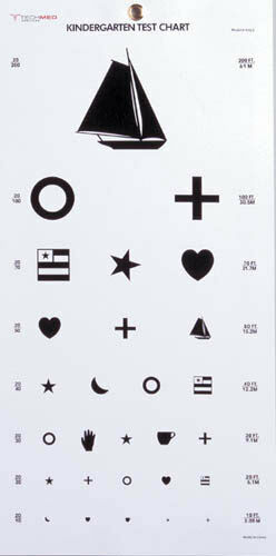kindergarten eye chart 22 x 11 limited stock. Black Bedroom Furniture Sets. Home Design Ideas