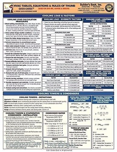 Hvac Tables Equations Amp Rules Of Thumb Quick Card New