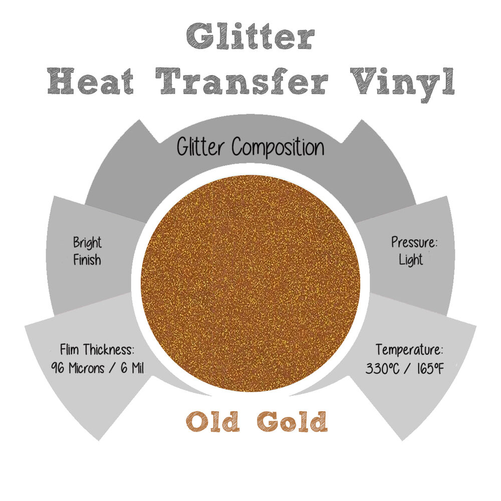 glitter iron on heat transfer vinyl 20 x 12 1 3 5 and 10yd old gold ebay. Black Bedroom Furniture Sets. Home Design Ideas