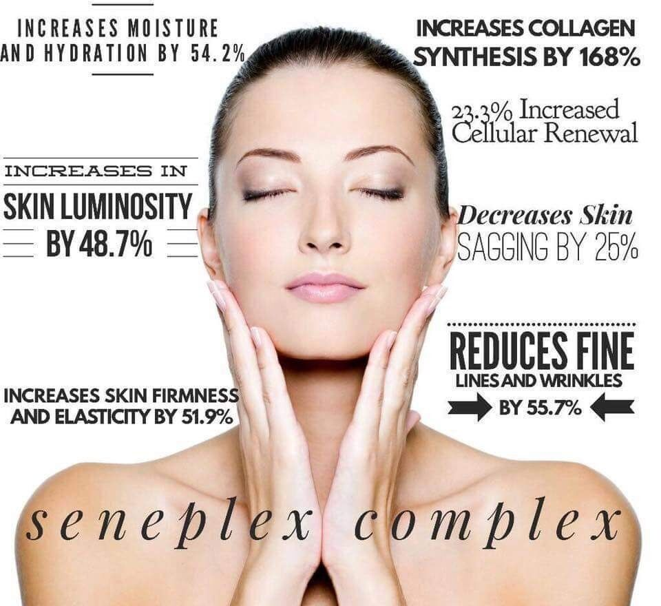 Aging: NEW SeneGence Anti Aging Skin Care Line With SenePlex