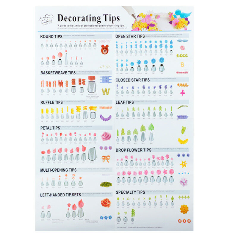 Details About Wilton Icing Tips Poster Cake Decorating Supplies New Orted Complete Chart