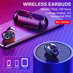 Dual Wireless Bluetooth Earbud Headset In-Ear Earphone With Charge Station