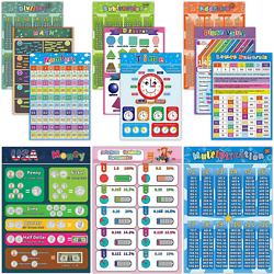 12 Math Charts for Kids, Laminated Educational Math Posters for Elementary Schoo