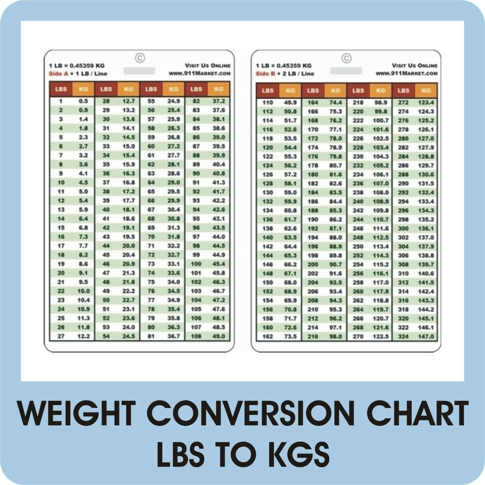 Weight conversion pvc plastic card lbs to kg reference nurse rn lpn rpn dr c29 ebay - How to convert liter to kilogram ...