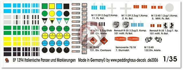 28mm WWII German Division Markings & Numbers Decals 2 for