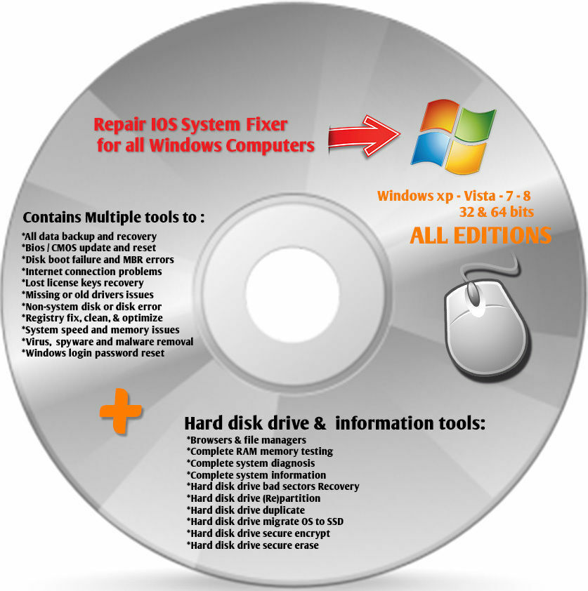 Windows 7 recovery disks 32 bit and 64 bit download free