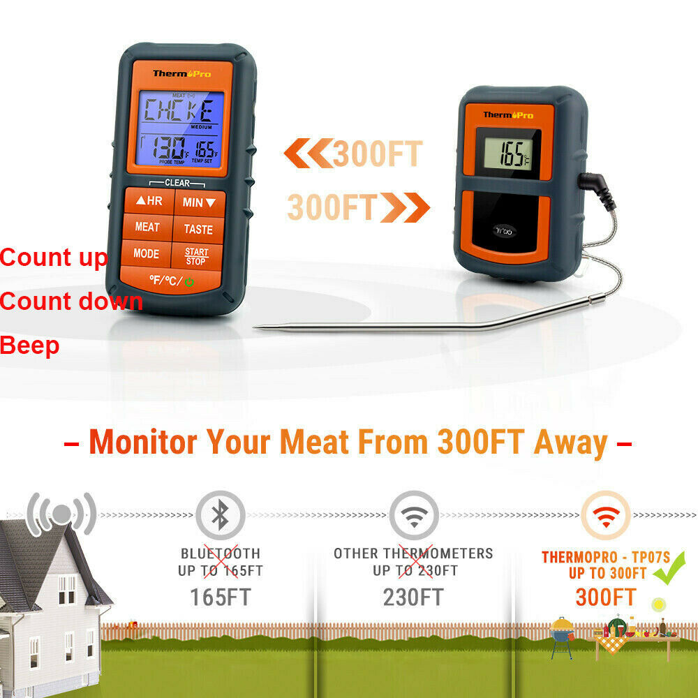 Digital Wireless Meat Thermometer Cooking Timer