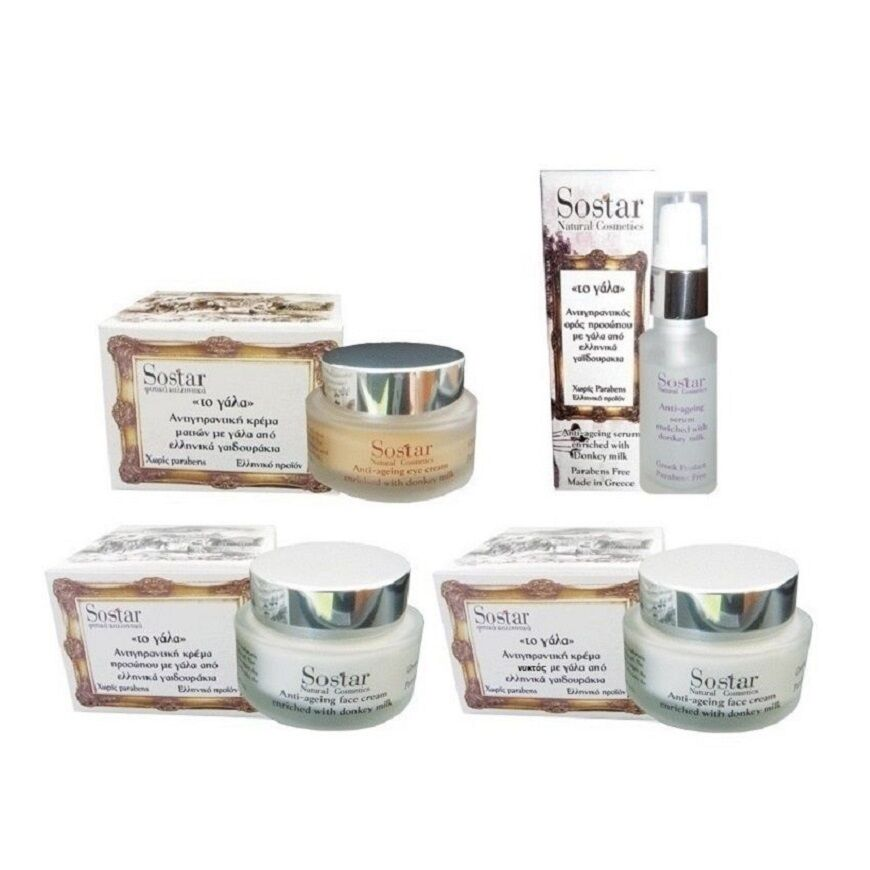 Greek Natural Skin Care Products