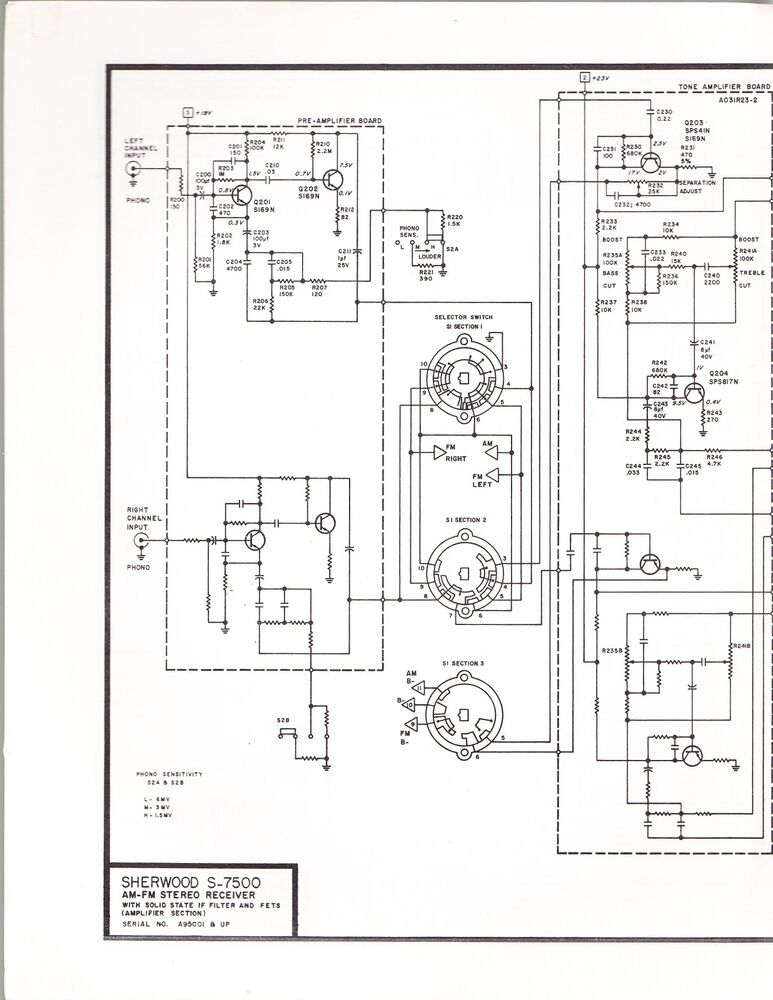 sherwood schematic  model s fm stereo receiver